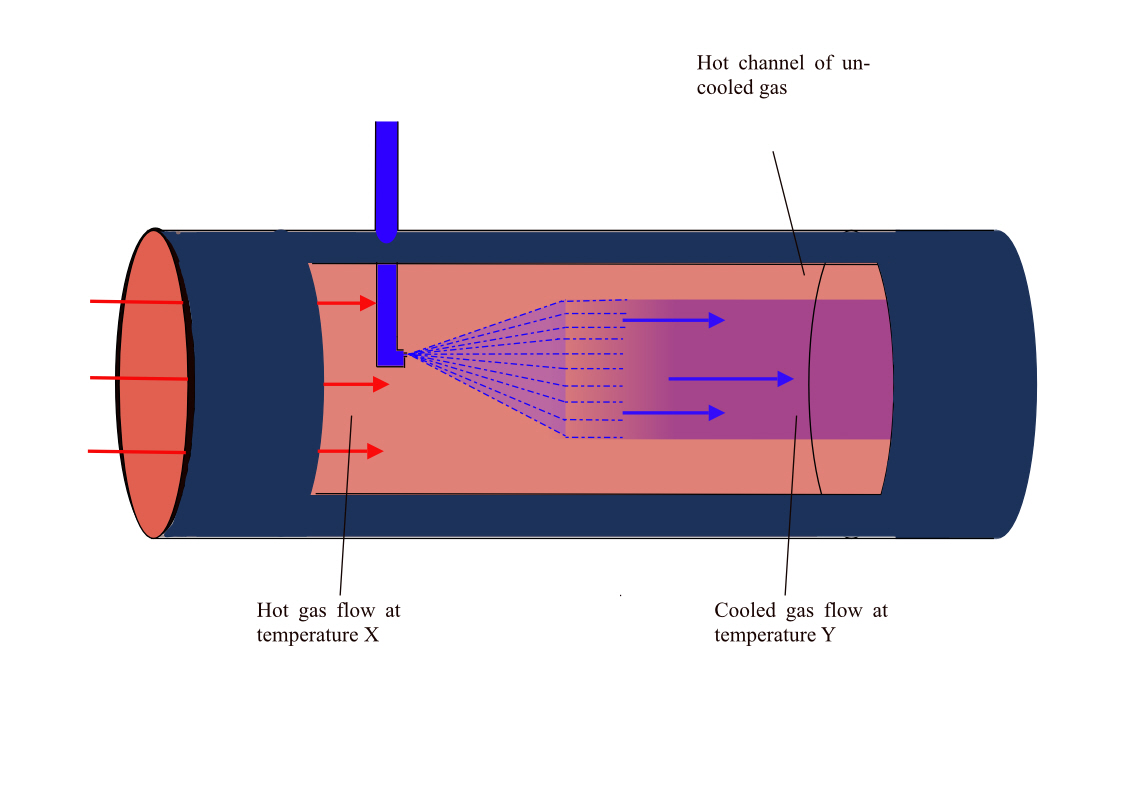 Diagram showing cooling of gas by spray